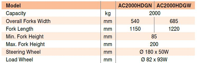 Hot Dipped Galvanised Hand Pallet Truck Specifications