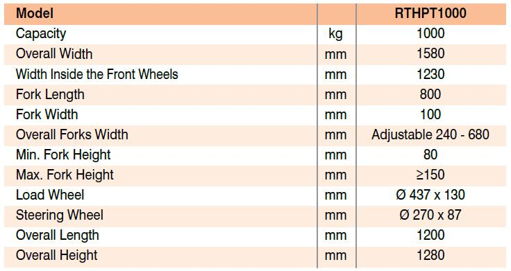 Rough Terrain Truck Specifications
